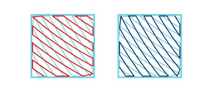 充填パターンarchimedeanchordsの軌跡