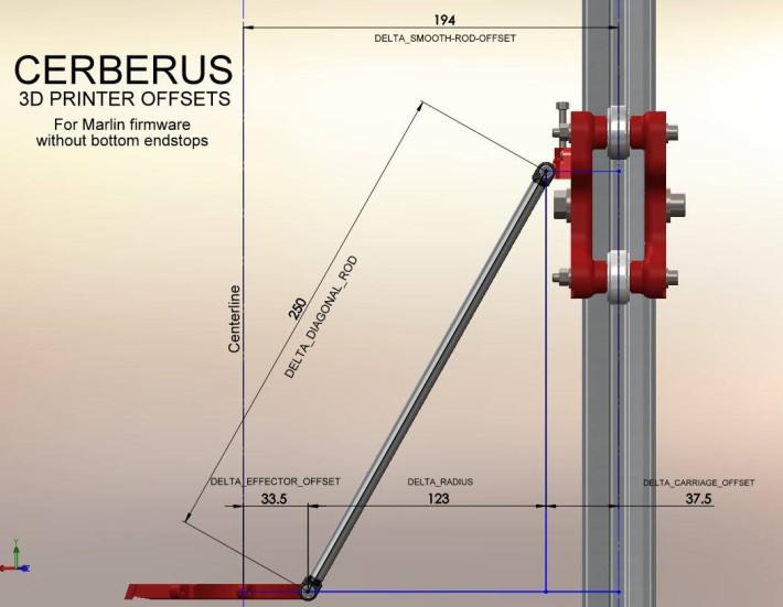 cerberus-3D-printer-offsets